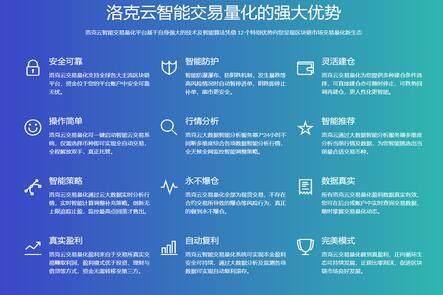 洛克云智能量化云交易是什么(4)