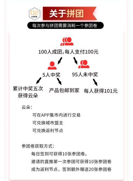 云范商城拼团,新项目首码对接(2)