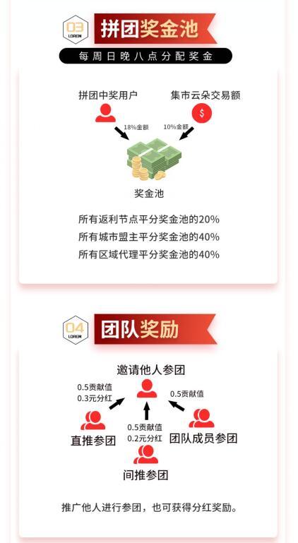 云范商城拼团,新项目首码对接(3)