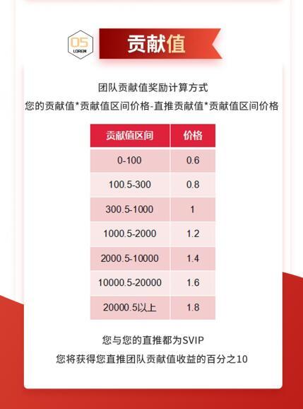 云范商城拼团,新项目首码对接(4)