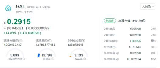 AEX安银:圈内最新玩法集合,注册速领新手福利(2)